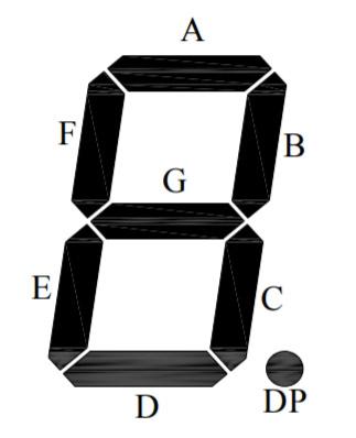 | Arduino教學 | 7段顯示器- GPIO| 203 |
