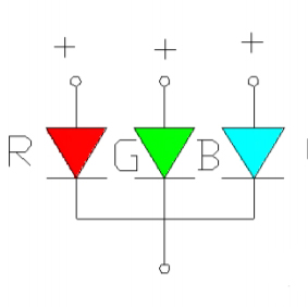| Arduino教學 | RGB LED | 205 |