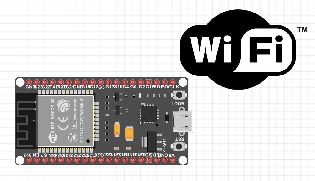 | ESP32 教學 | MicroPython | Wifi Networking 無線上網 | 301 |