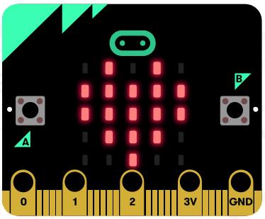 | 快速學會microbit | ep01 microbit 基本介紹