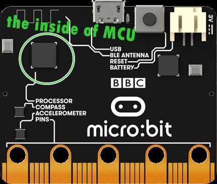 | 快速學會microbit | ep07 microbit 溫度感測器